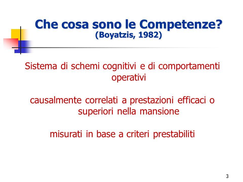 3 Sistema di schemi cognitivi e di comportamenti operativi causalmente correlati a prestazioni efficaci o superiori nella mansione misurati in base a criteri prestabiliti Che cosa sono le Competenze.