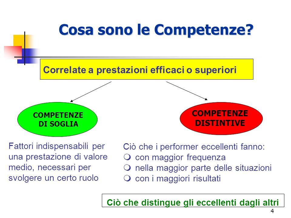 4 Ciò che i performer eccellenti fanno: con maggior frequenza nella maggior parte delle situazioni con i maggiori risultati Ciò che distingue gli eccellenti dagli altri Correlate a prestazioni efficaci o superiori Cosa sono le Competenze.