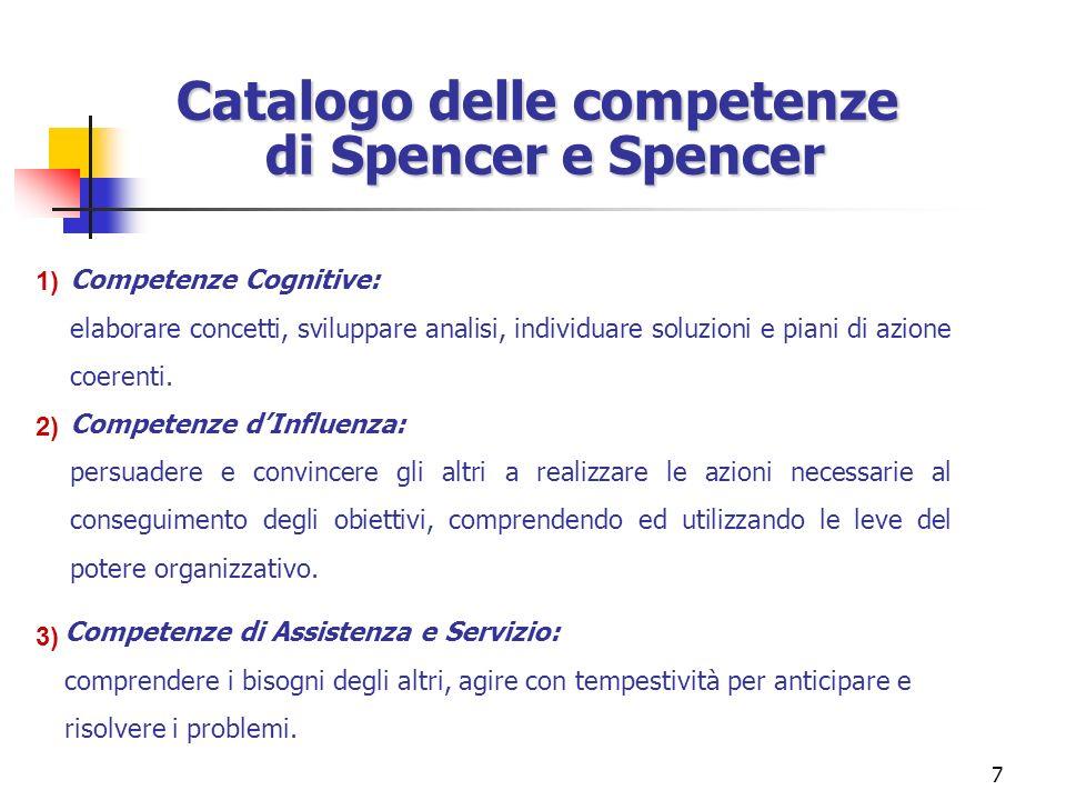 7 Competenze Cognitive: elaborare concetti, sviluppare analisi, individuare soluzioni e piani di azione coerenti.