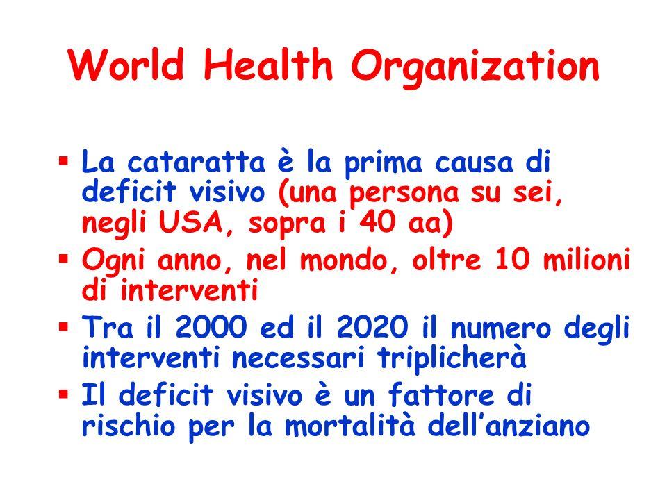 World Health Organization La cataratta è la prima causa di deficit visivo (una persona su sei, negli USA, sopra i 40 aa) Ogni anno, nel mondo, oltre 1