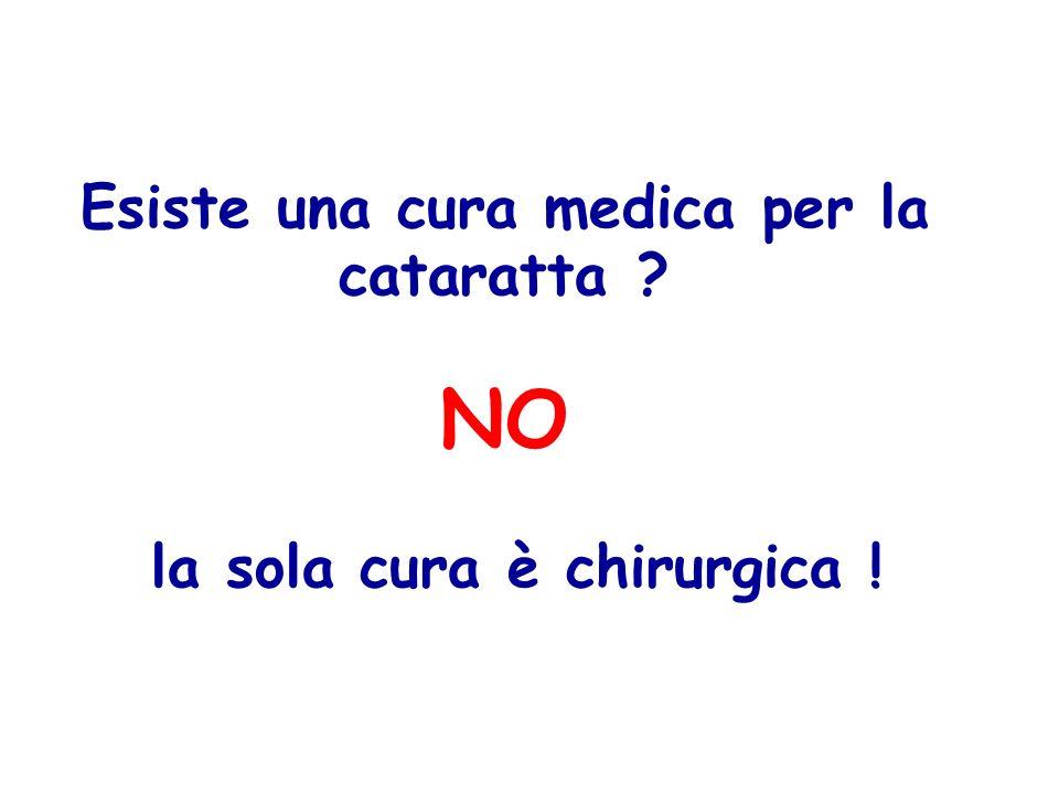 Esiste una cura medica per la cataratta ? NO la sola cura è chirurgica !