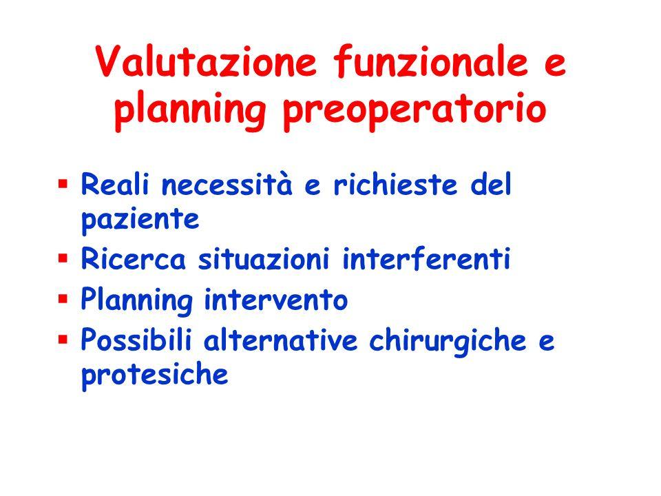 Valutazione funzionale e planning preoperatorio Reali necessità e richieste del paziente Ricerca situazioni interferenti Planning intervento Possibili