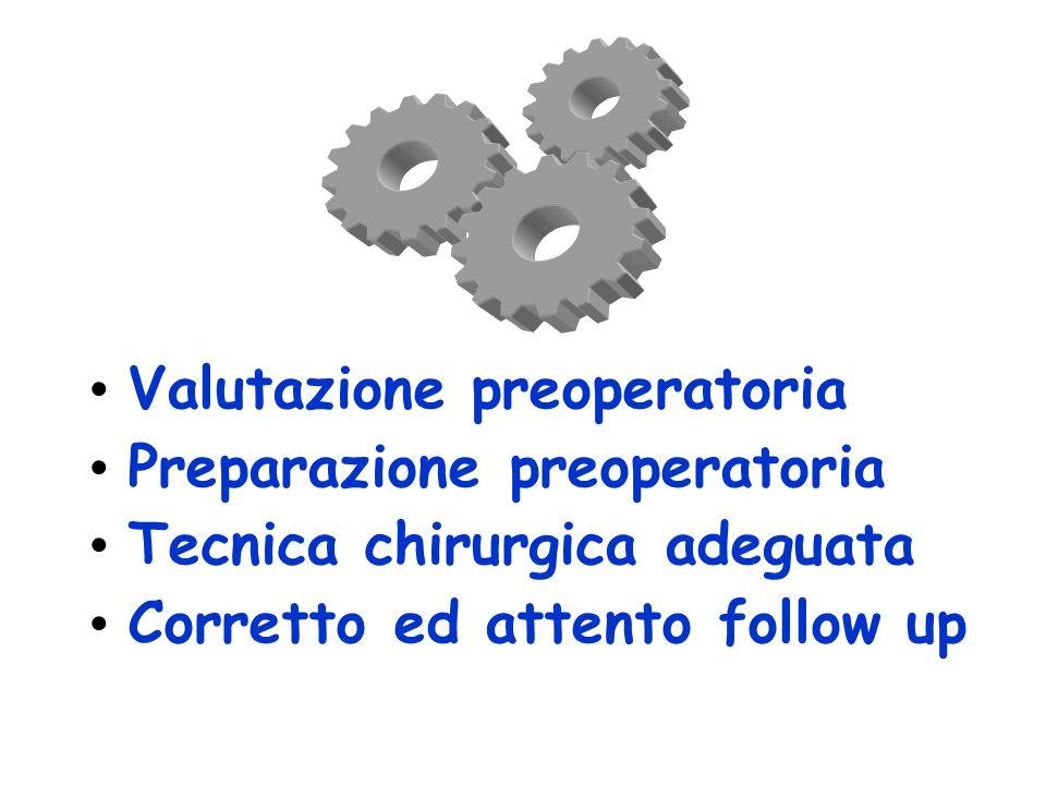 Valutazione preoperatoria Preparazione preoperatoria Tecnica chirurgica adeguata Corretto ed attento follow up