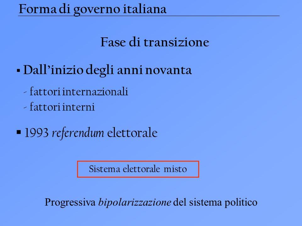Sistema elettorale misto - fattori internazionali - fattori interni 1993 referendum elettorale Fase di transizione Dallinizio degli anni novanta Forma di governo italiana Progressiva bipolarizzazione del sistema politico