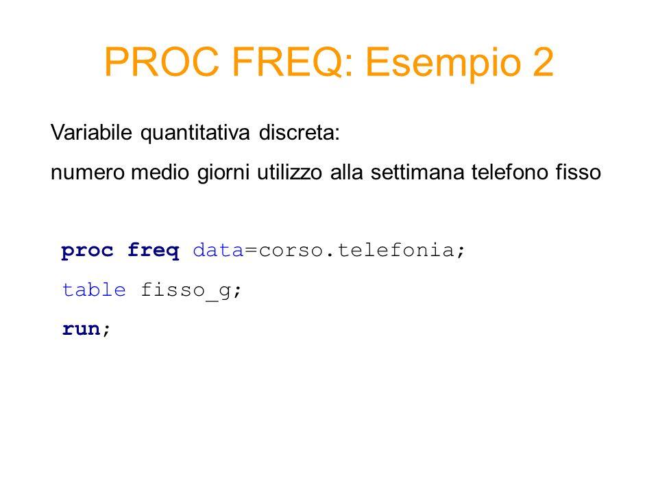 PROC FREQ: Esempio 2 proc freq data=corso.telefonia; table fisso_g; run; Variabile quantitativa discreta: numero medio giorni utilizzo alla settimana