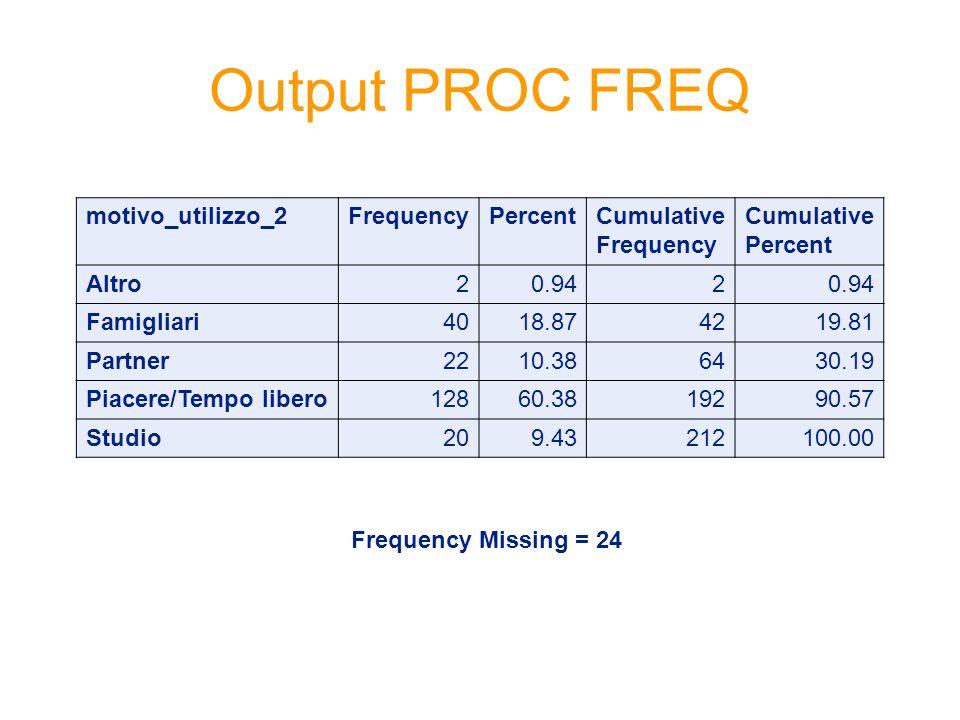Output PROC FREQ motivo_utilizzo_2FrequencyPercentCumulative Frequency Cumulative Percent Altro20.942 Famigliari4018.874219.81 Partner2210.386430.19 P
