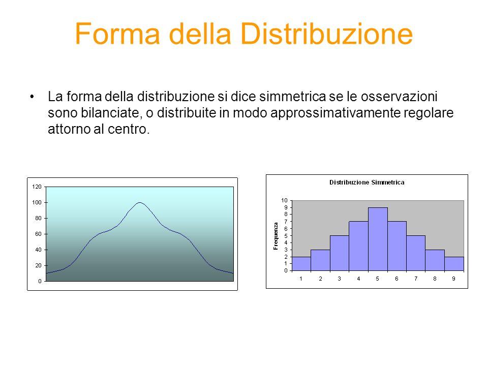 Forma della Distribuzione La forma della distribuzione si dice simmetrica se le osservazioni sono bilanciate, o distribuite in modo approssimativament