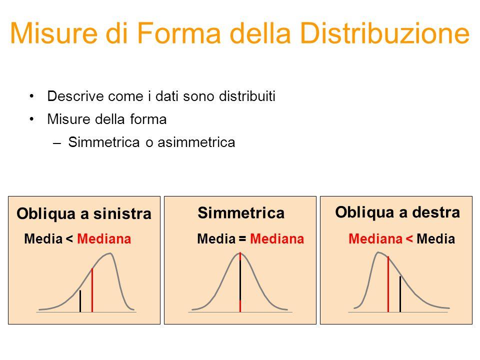 Skewness: indice che informa circa il grado di simmetria o asimmetria di una distribuzione.