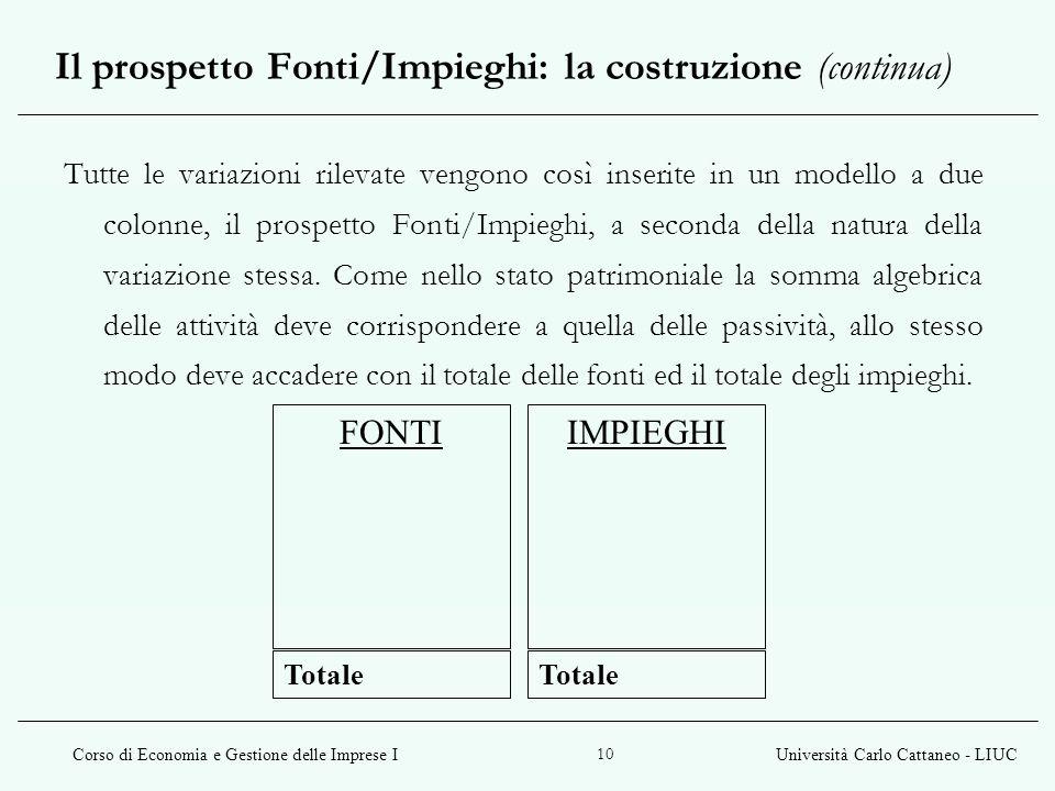 Corso di Economia e Gestione delle Imprese IUniversità Carlo Cattaneo - LIUC 10 Tutte le variazioni rilevate vengono così inserite in un modello a due