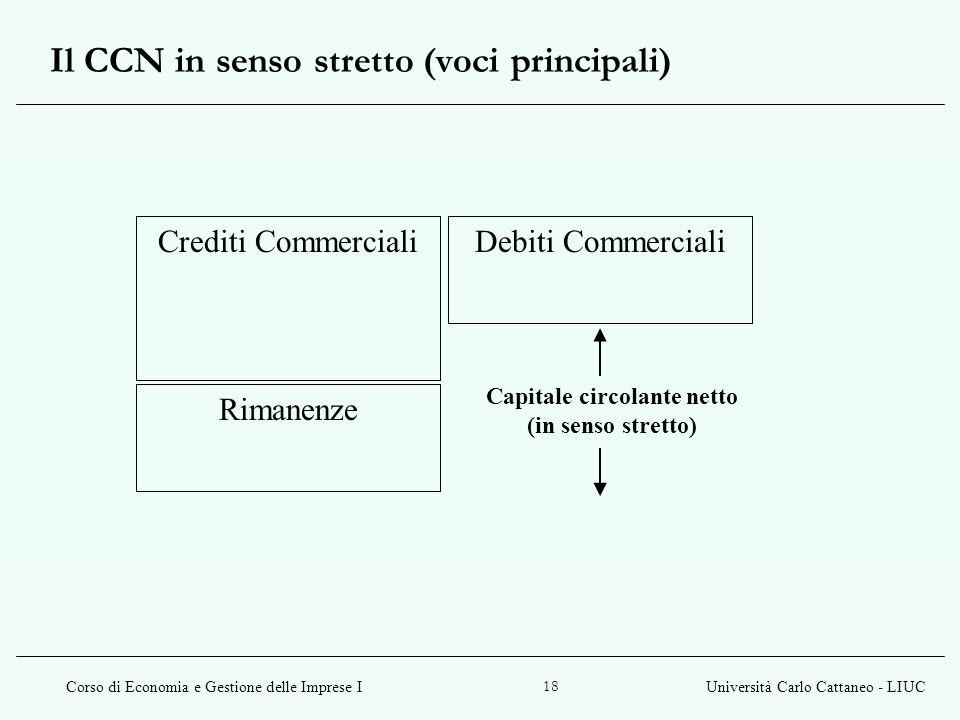 Corso di Economia e Gestione delle Imprese IUniversità Carlo Cattaneo - LIUC 18 Il CCN in senso stretto (voci principali) Crediti Commerciali Rimanenz