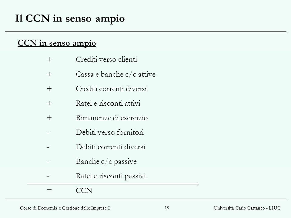 Corso di Economia e Gestione delle Imprese IUniversità Carlo Cattaneo - LIUC 19 CCN in senso ampio +Crediti verso clienti +Cassa e banche c/c attive +