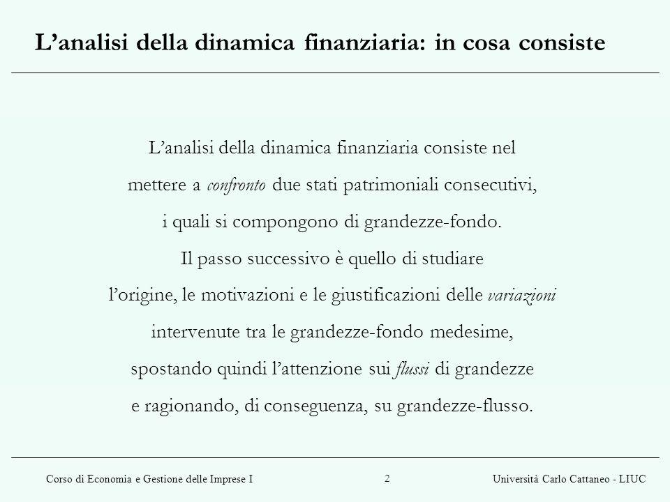 Corso di Economia e Gestione delle Imprese IUniversità Carlo Cattaneo - LIUC 2 Lanalisi della dinamica finanziaria: in cosa consiste Lanalisi della di