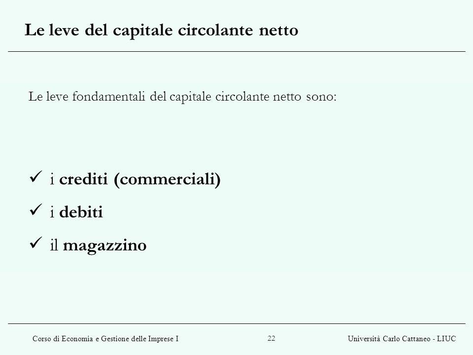Corso di Economia e Gestione delle Imprese IUniversità Carlo Cattaneo - LIUC 22 Le leve fondamentali del capitale circolante netto sono: i crediti (co
