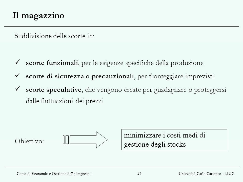 Corso di Economia e Gestione delle Imprese IUniversità Carlo Cattaneo - LIUC 24 Suddivisione delle scorte in: scorte funzionali, per le esigenze speci