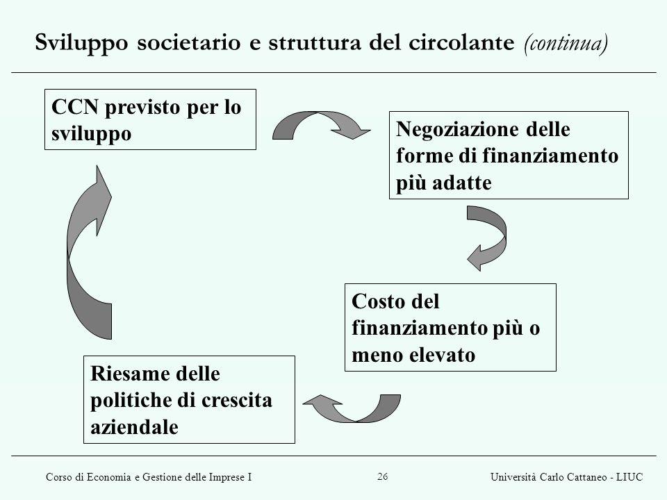 Corso di Economia e Gestione delle Imprese IUniversità Carlo Cattaneo - LIUC 26 Sviluppo societario e struttura del circolante (continua) CCN previsto