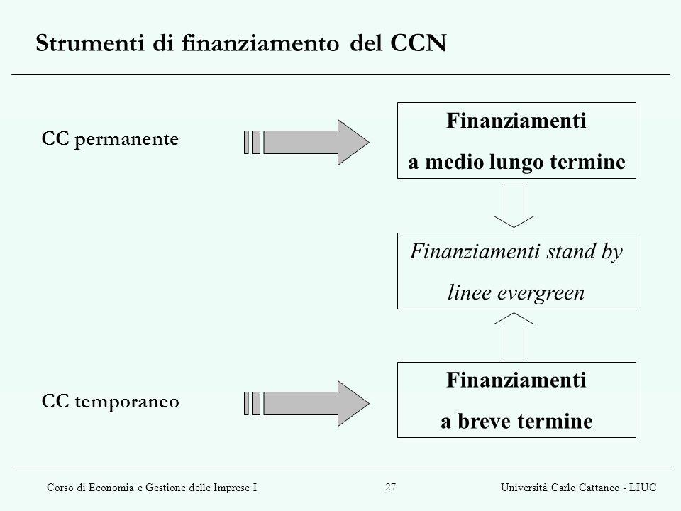 Corso di Economia e Gestione delle Imprese IUniversità Carlo Cattaneo - LIUC 27 CC permanente CC temporaneo Strumenti di finanziamento del CCN Finanzi