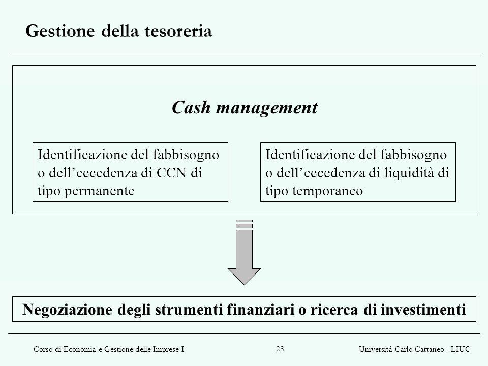Corso di Economia e Gestione delle Imprese IUniversità Carlo Cattaneo - LIUC 28 Gestione della tesoreria Identificazione del fabbisogno o delleccedenz