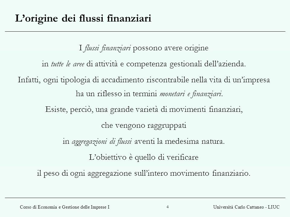 Corso di Economia e Gestione delle Imprese IUniversità Carlo Cattaneo - LIUC 4 Lorigine dei flussi finanziari I flussi finanziari possono avere origin