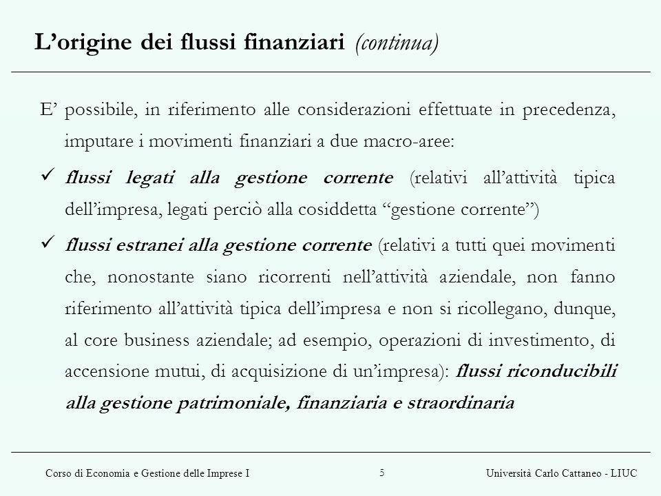 Corso di Economia e Gestione delle Imprese IUniversità Carlo Cattaneo - LIUC 6 Gli strumenti di analisi della dinamica finanziaria I principali strumenti per linterpretazione dei flussi di risorse finanziarie tipici dellimpresa sono: il prospetto Fonti/Impieghi, per levidenziazione dei flussi rilevanti; il Rendiconto Finanziario, per lindividuazione della natura dei flussi rilevanti e del loro contributo alla dinamica complessiva.