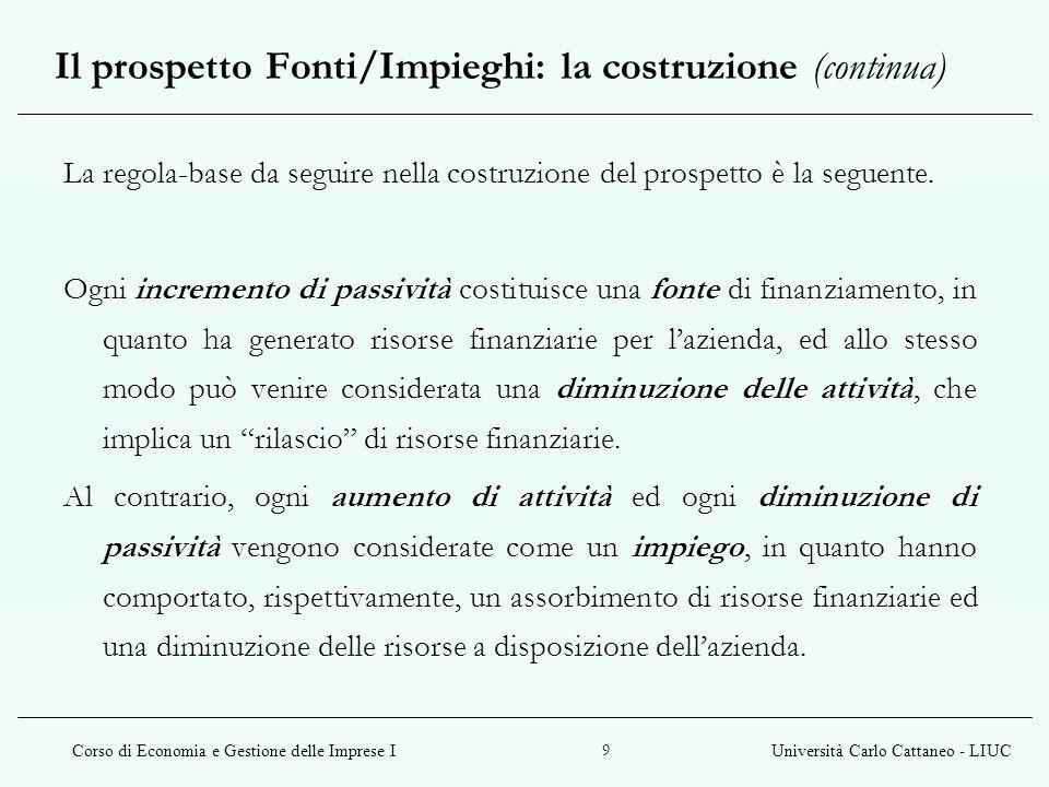 Corso di Economia e Gestione delle Imprese IUniversità Carlo Cattaneo - LIUC 10 Tutte le variazioni rilevate vengono così inserite in un modello a due colonne, il prospetto Fonti/Impieghi, a seconda della natura della variazione stessa.