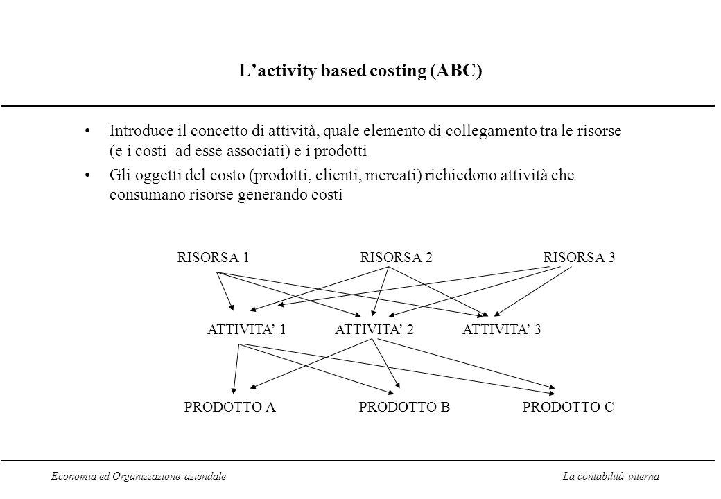 Economia ed Organizzazione aziendaleLa contabilità interna Lactivity based costing (ABC) Introduce il concetto di attività, quale elemento di collegamento tra le risorse (e i costi ad esse associati) e i prodotti Gli oggetti del costo (prodotti, clienti, mercati) richiedono attività che consumano risorse generando costi RISORSA 1RISORSA 2RISORSA 3 ATTIVITA 1ATTIVITA 2ATTIVITA 3 PRODOTTO APRODOTTO BPRODOTTO C