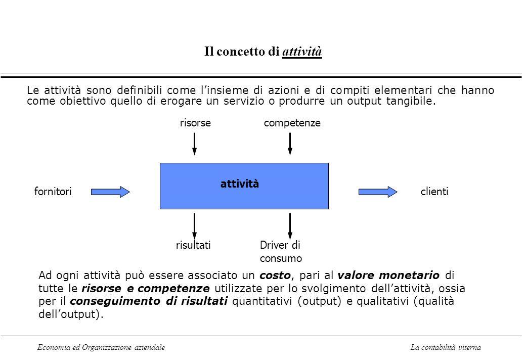 Economia ed Organizzazione aziendaleLa contabilità interna Il concetto di attività attività fornitori competenzerisorse Driver di consumo risultati cl