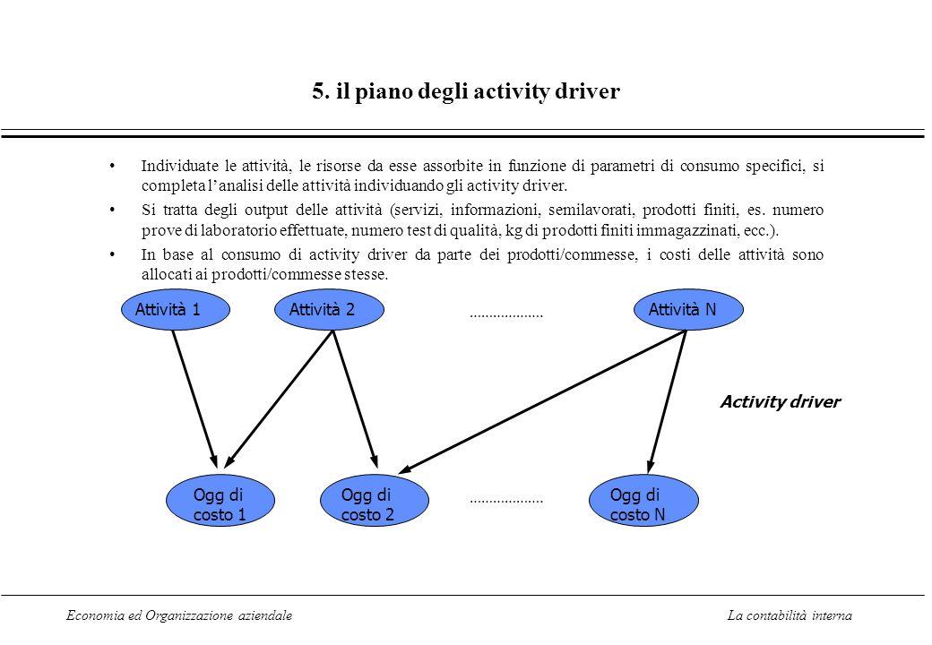 Economia ed Organizzazione aziendaleLa contabilità interna 5. il piano degli activity driver Individuate le attività, le risorse da esse assorbite in