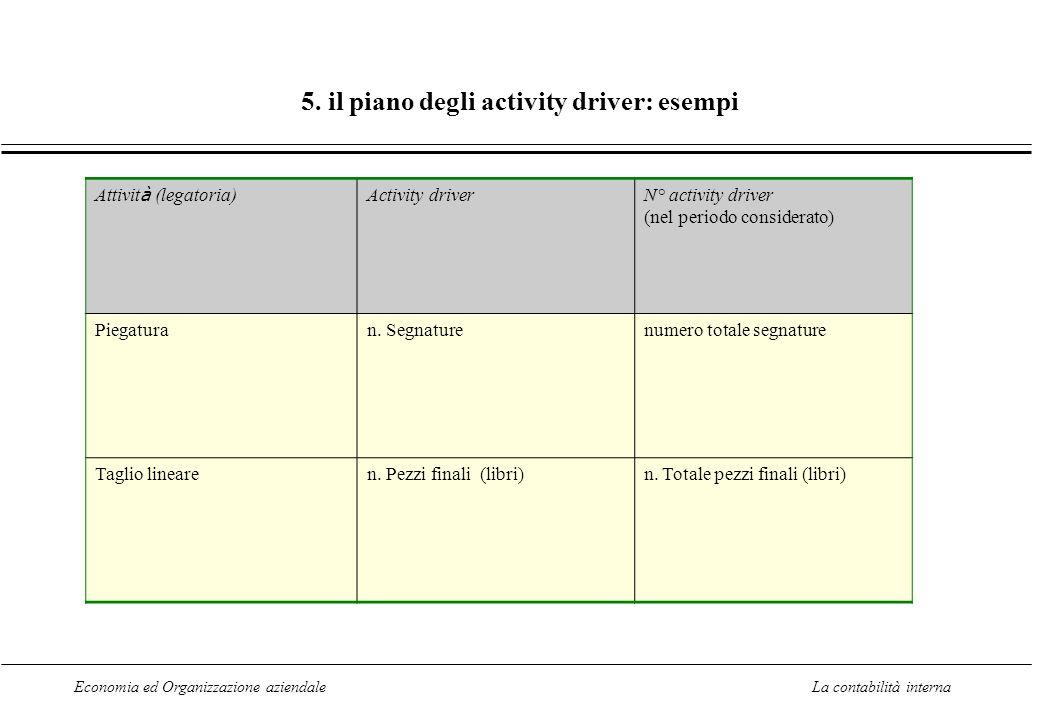 Economia ed Organizzazione aziendaleLa contabilità interna 5. il piano degli activity driver: esempi Attivit à (legatoria) Activity driverN° activity