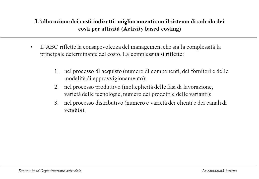 Economia ed Organizzazione aziendaleLa contabilità interna Lactivity based costing: esercizi ed applicazioni 1 Soluzione (2/6) Costo L.IND reparto assemblaggio: 1200 Euro/dip * 3 dip = 3600 Euro Attività: assemblaggio (3600Euro*0,8=2880 Euro) controllo qualità (3600 Euro*0,2 = 720 Euro) base di allocazione (assemblaggio): numero di componenti k (assemb.) = 2880Euro/(5c/u*300u+2c/u*1000u+4c/u*200u) = 0,67 Euro/c base di allocazione (controllo qualità): n.