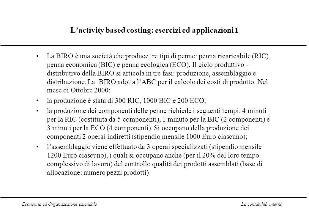 Economia ed Organizzazione aziendaleLa contabilità interna Lactivity based costing: esercizi ed applicazioni 1 La BIRO è una società che produce tre tipi di penne: penna ricaricabile (RIC), penna economica (BIC) e penna ecologica (ECO).