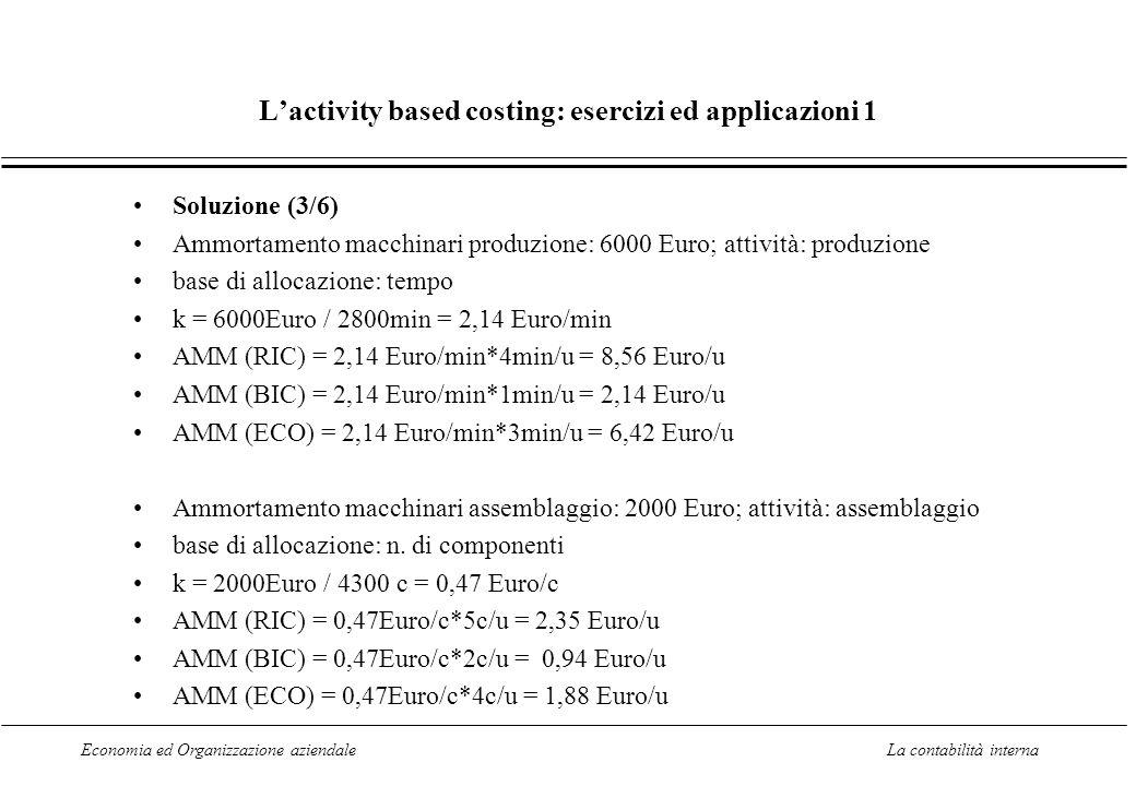 Economia ed Organizzazione aziendaleLa contabilità interna Lactivity based costing: esercizi ed applicazioni 1 Soluzione (3/6) Ammortamento macchinari produzione: 6000 Euro; attività: produzione base di allocazione: tempo k = 6000Euro / 2800min = 2,14 Euro/min AMM (RIC) = 2,14 Euro/min*4min/u = 8,56 Euro/u AMM (BIC) = 2,14 Euro/min*1min/u = 2,14 Euro/u AMM (ECO) = 2,14 Euro/min*3min/u = 6,42 Euro/u Ammortamento macchinari assemblaggio: 2000 Euro; attività: assemblaggio base di allocazione: n.