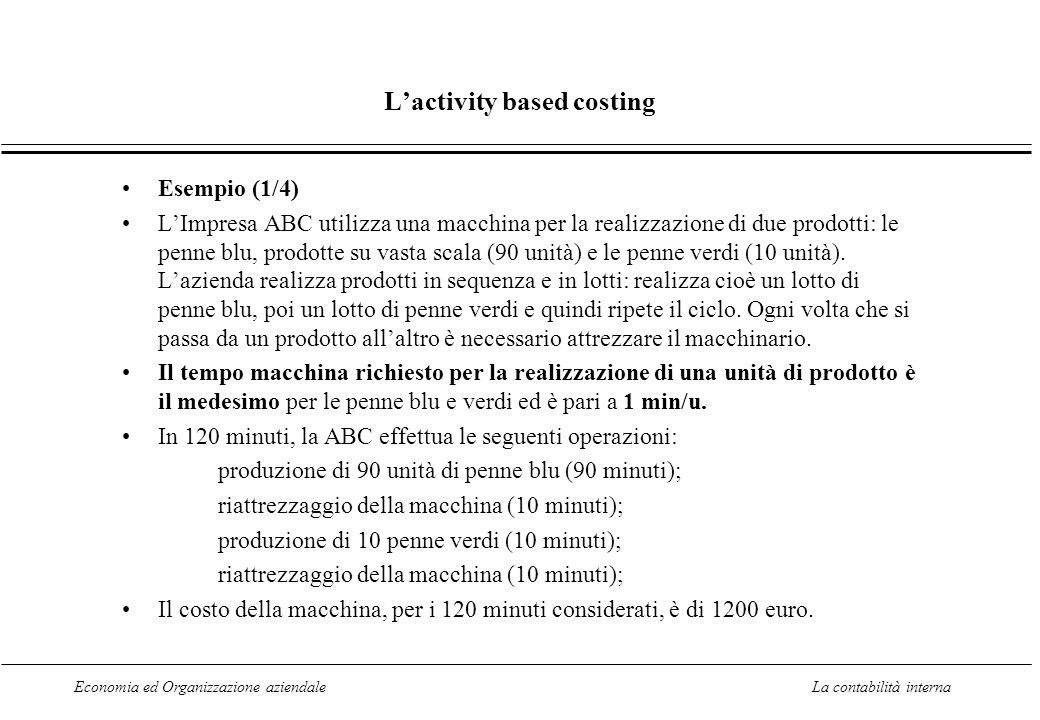 Economia ed Organizzazione aziendaleLa contabilità interna Lactivity based costing Esempio (1/4) LImpresa ABC utilizza una macchina per la realizzazione di due prodotti: le penne blu, prodotte su vasta scala (90 unità) e le penne verdi (10 unità).