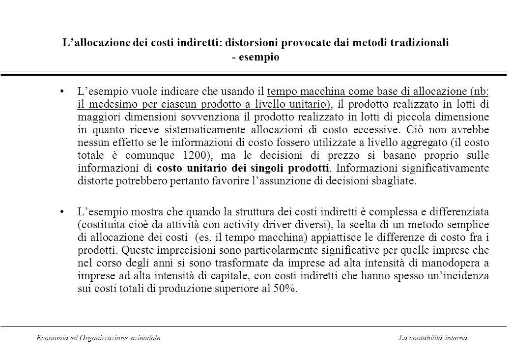 Economia ed Organizzazione aziendaleLa contabilità interna Lallocazione dei costi indiretti: distorsioni provocate dai metodi tradizionali - esempio L