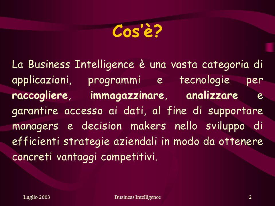 Luglio 2003Business Intelligence3 Un po di storia… Il concetto di BI non è nuovo nella cultura aziendale; il termine con cui si suole designare i sistemi di supporto al processo decisionale è mutato più volte: fino a Business Intelligence System (BIS) utilizzato per la prima volta da Gartner Group nel 1996.