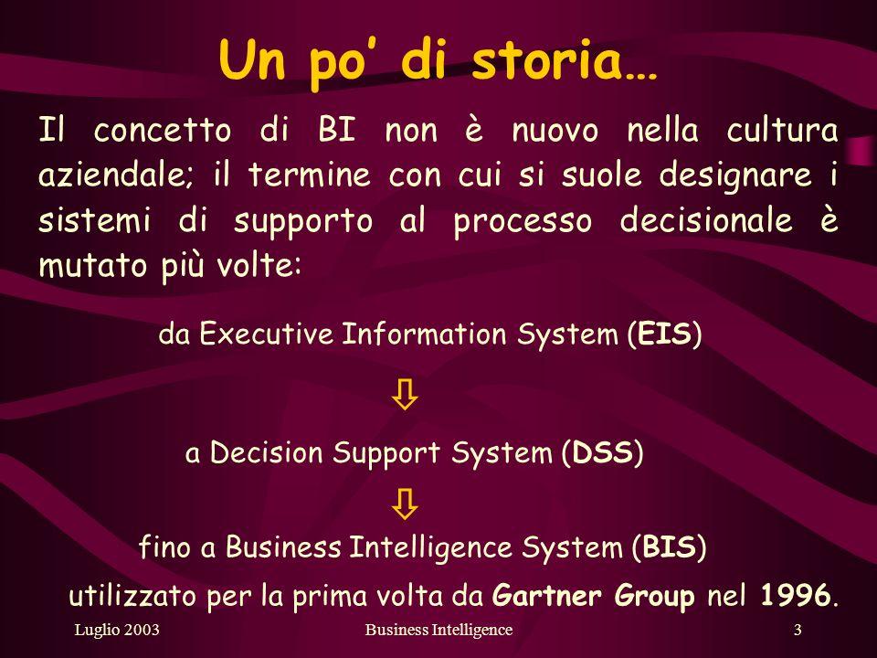 Luglio 2003Business Intelligence4 … continua Lultimo decennio si è caratterizzato per una vera e propria rivoluzione nellutilizzo dellinformazione da parte delle aziende.