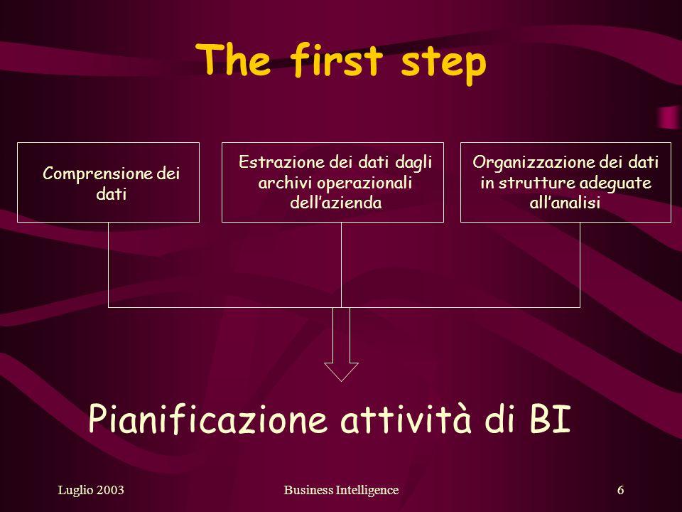 Luglio 2003Business Intelligence6 The first step Pianificazione attività di BI Comprensione dei dati Estrazione dei dati dagli archivi operazionali dellazienda Organizzazione dei dati in strutture adeguate allanalisi