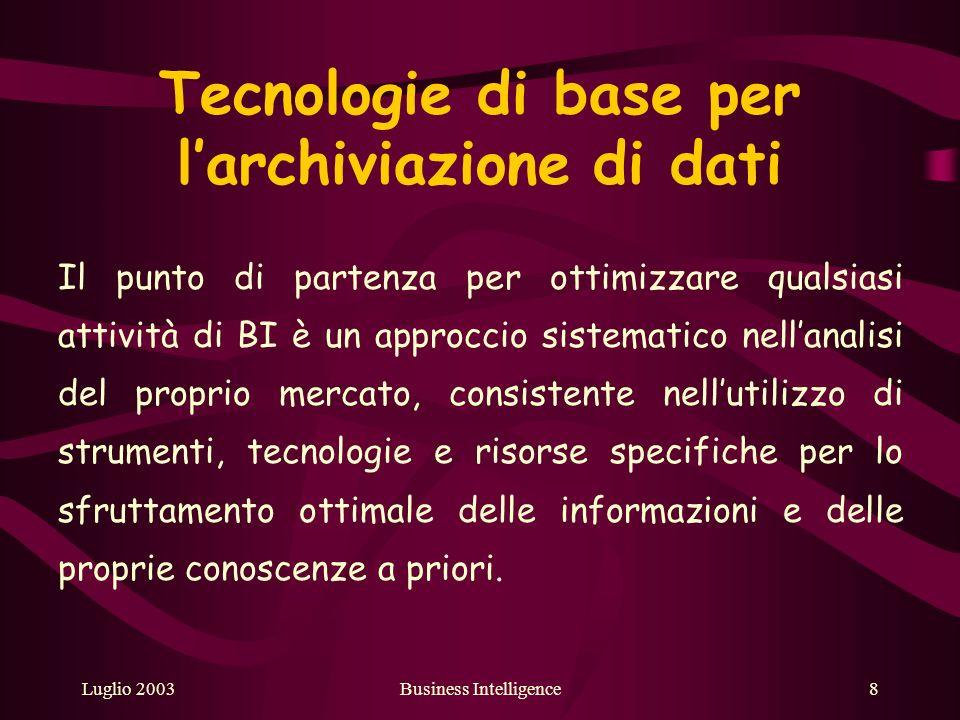 Luglio 2003Business Intelligence9 Tecnologie di base per larchiviazione di dati La componente fondamentale è costituita dal DATA WAREHOUSE.