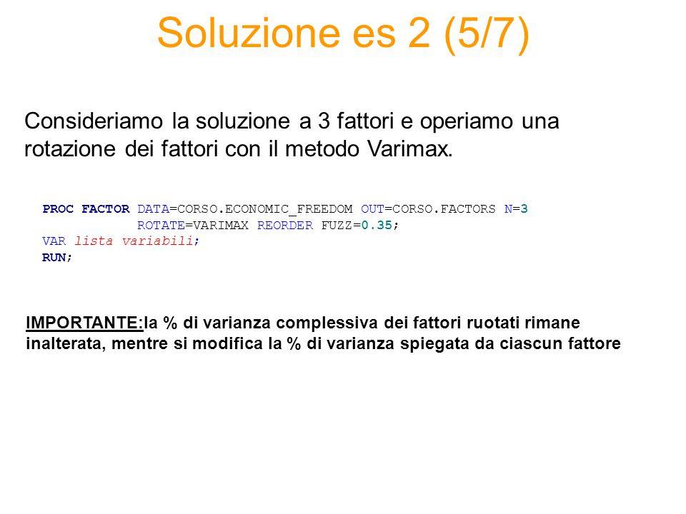 Soluzione es 2 (5/7) PROC FACTOR DATA=CORSO.ECONOMIC_FREEDOM OUT=CORSO.FACTORS N=3 ROTATE=VARIMAX REORDER FUZZ=0.35; VAR lista variabili; RUN; Consideriamo la soluzione a 3 fattori e operiamo una rotazione dei fattori con il metodo Varimax.