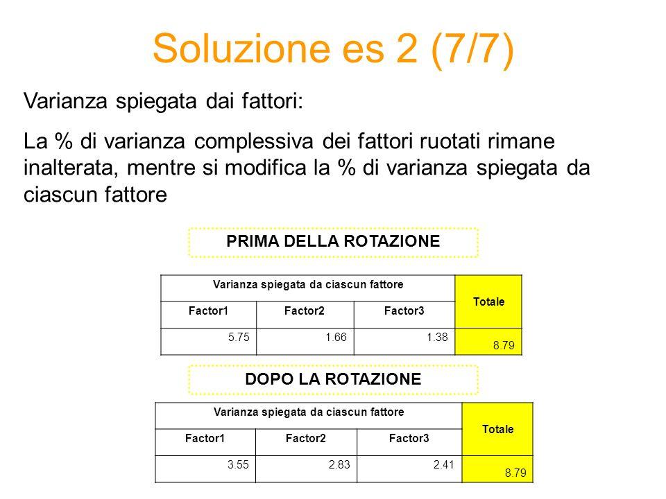 Soluzione es 2 (7/7) Varianza spiegata da ciascun fattore Totale Factor1Factor2Factor3 5.751.661.38 8.79 Varianza spiegata dai fattori: La % di varianza complessiva dei fattori ruotati rimane inalterata, mentre si modifica la % di varianza spiegata da ciascun fattore Varianza spiegata da ciascun fattore Totale Factor1Factor2Factor3 3.552.832.41 8.79 PRIMA DELLA ROTAZIONE DOPO LA ROTAZIONE