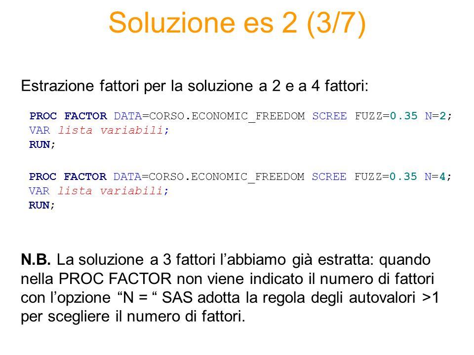 Soluzione es 2 (3/7) PROC FACTOR DATA=CORSO.ECONOMIC_FREEDOM SCREE FUZZ=0.35 N=2; VAR lista variabili; RUN; Estrazione fattori per la soluzione a 2 e a 4 fattori: PROC FACTOR DATA=CORSO.ECONOMIC_FREEDOM SCREE FUZZ=0.35 N=4; VAR lista variabili; RUN; N.B.