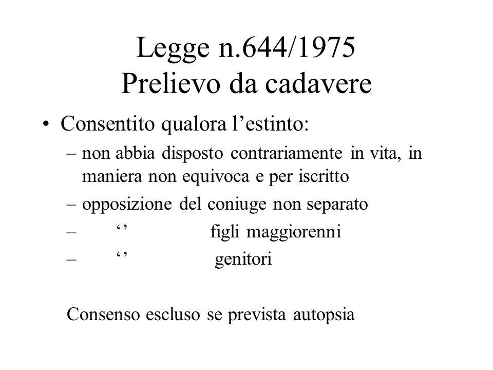 Legge n.644/1975 Prelievo da cadavere Consentito qualora lestinto: –non abbia disposto contrariamente in vita, in maniera non equivoca e per iscritto