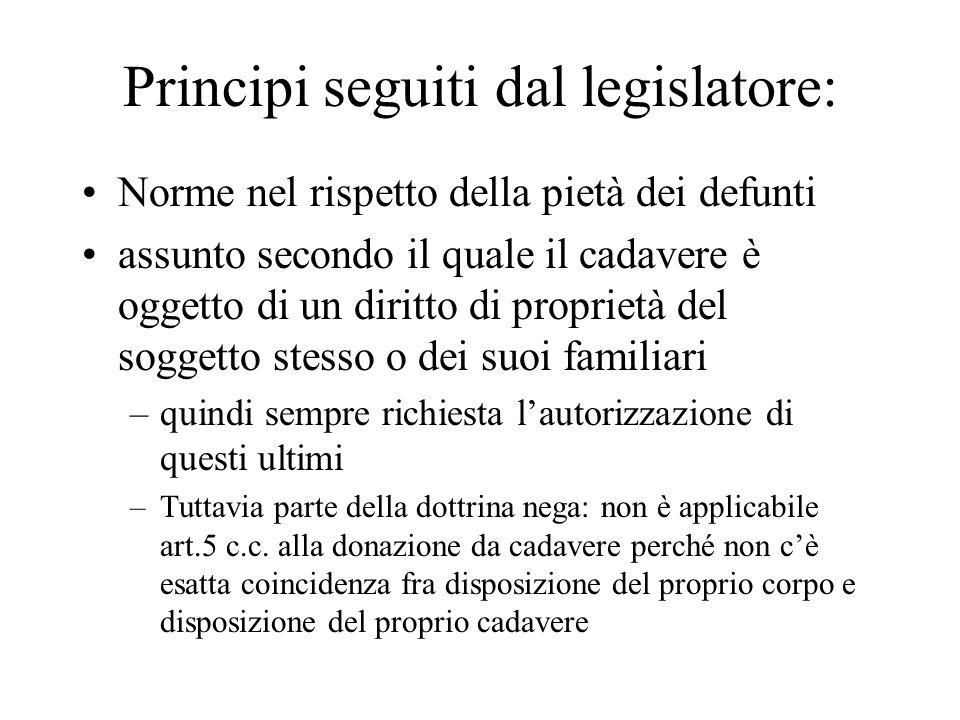 Principi seguiti dal legislatore: Norme nel rispetto della pietà dei defunti assunto secondo il quale il cadavere è oggetto di un diritto di proprietà