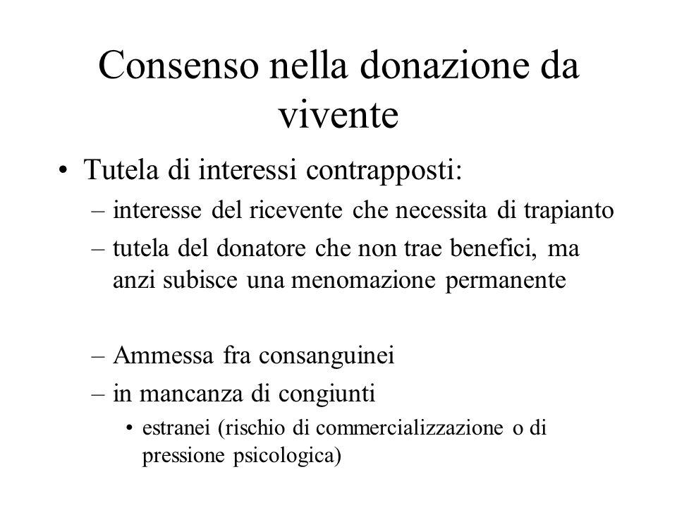 Consenso nella donazione da vivente Tutela di interessi contrapposti: –interesse del ricevente che necessita di trapianto –tutela del donatore che non
