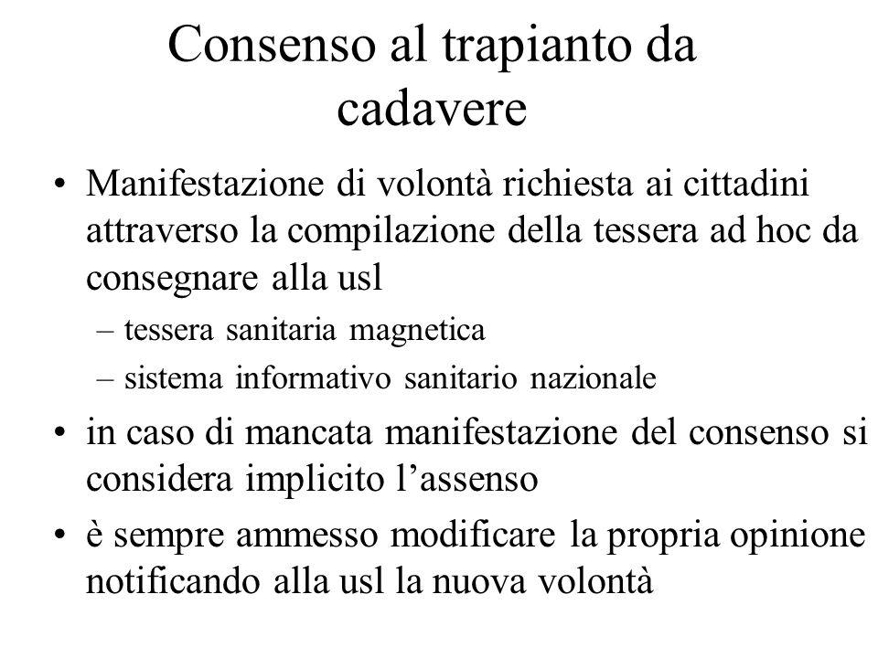 Consenso al trapianto da cadavere Manifestazione di volontà richiesta ai cittadini attraverso la compilazione della tessera ad hoc da consegnare alla