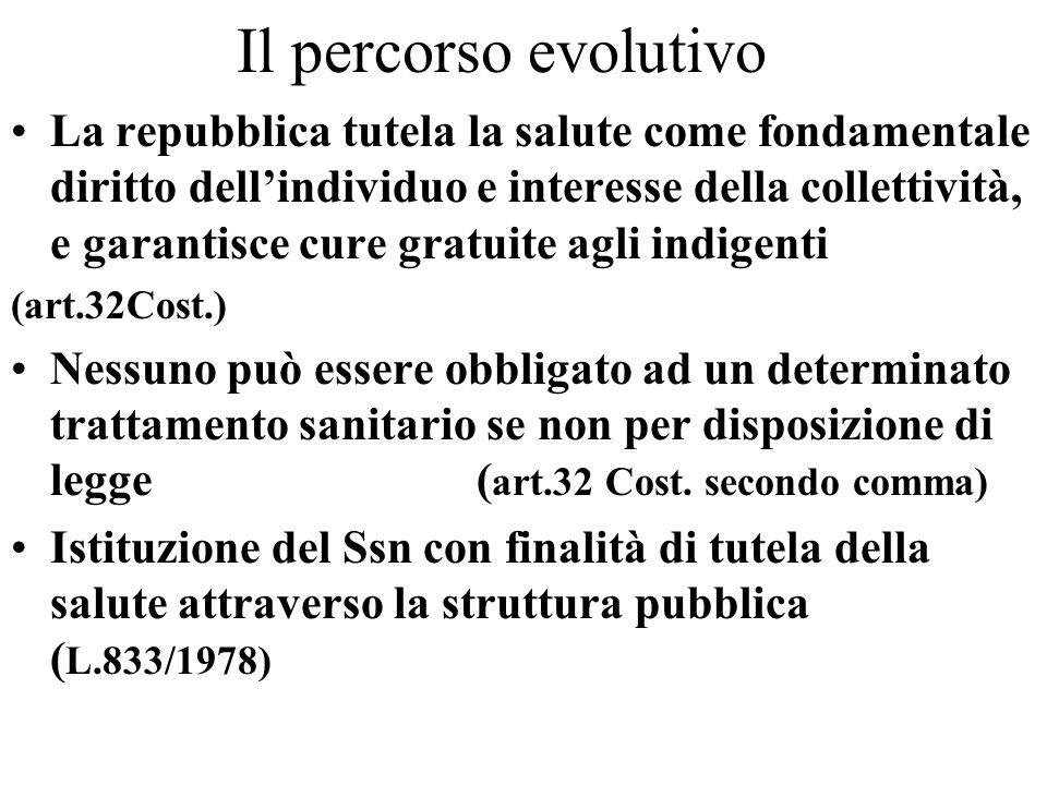 Il percorso evolutivo La repubblica tutela la salute come fondamentale diritto dellindividuo e interesse della collettività, e garantisce cure gratuit