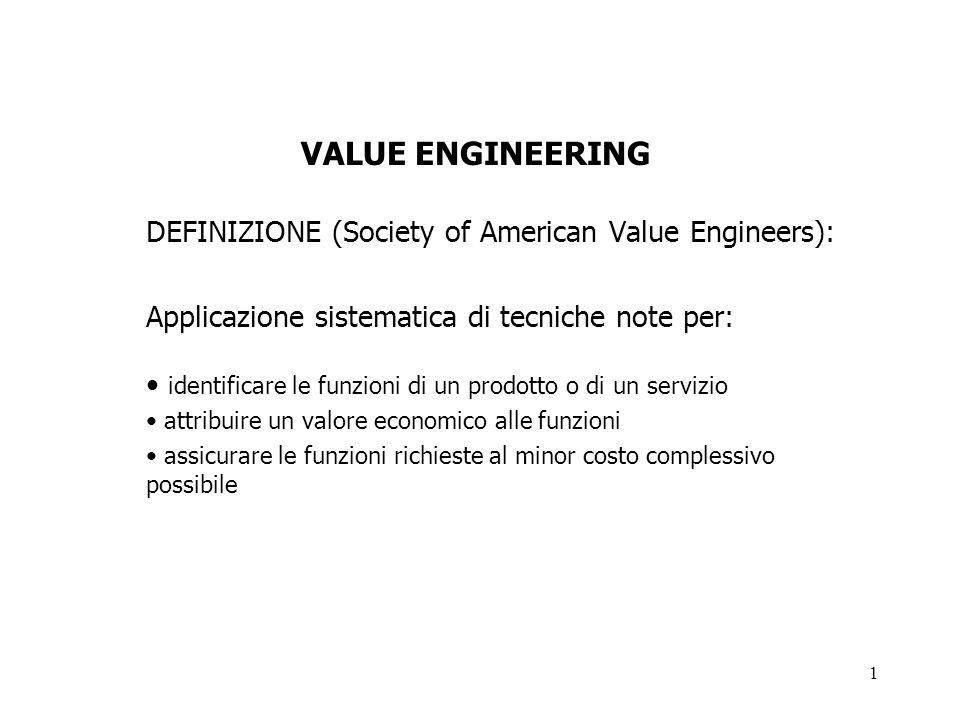 1 VALUE ENGINEERING DEFINIZIONE (Society of American Value Engineers): Applicazione sistematica di tecniche note per: identificare le funzioni di un p