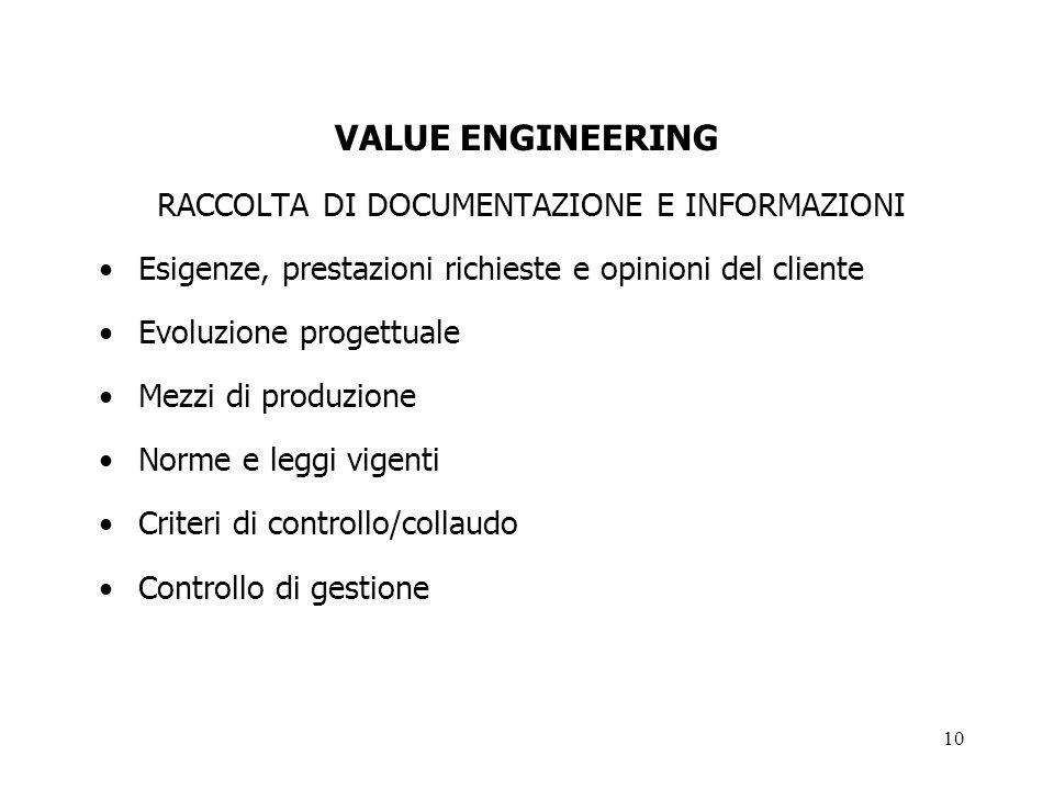 10 VALUE ENGINEERING RACCOLTA DI DOCUMENTAZIONE E INFORMAZIONI Esigenze, prestazioni richieste e opinioni del cliente Evoluzione progettuale Mezzi di