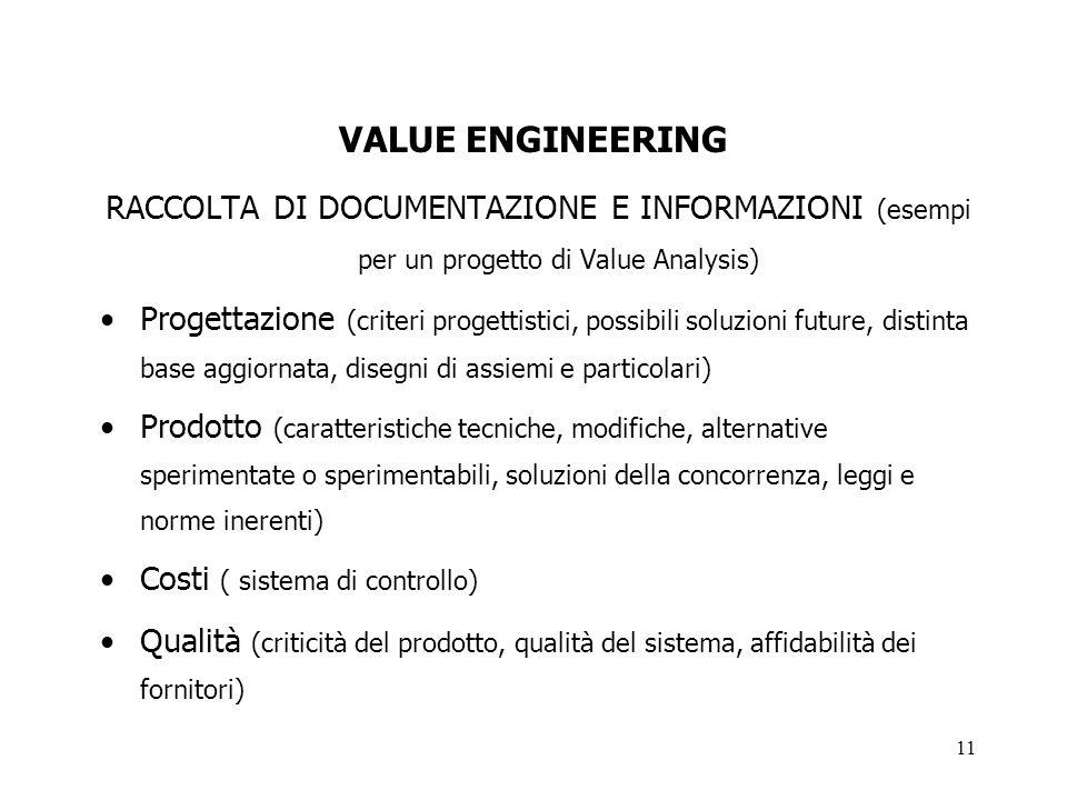 11 VALUE ENGINEERING RACCOLTA DI DOCUMENTAZIONE E INFORMAZIONI (esempi per un progetto di Value Analysis) Progettazione (criteri progettistici, possib