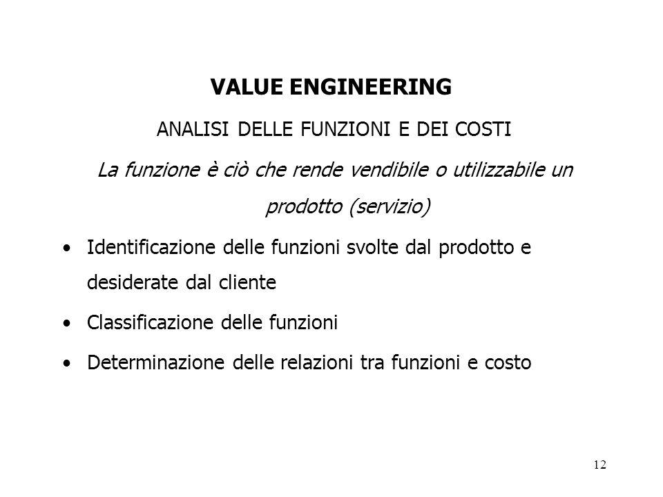 12 VALUE ENGINEERING ANALISI DELLE FUNZIONI E DEI COSTI La funzione è ciò che rende vendibile o utilizzabile un prodotto (servizio) Identificazione de