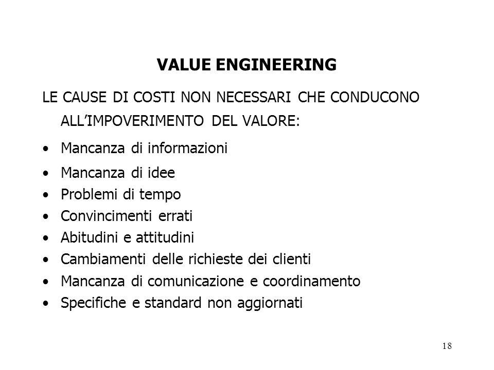 18 VALUE ENGINEERING LE CAUSE DI COSTI NON NECESSARI CHE CONDUCONO ALLIMPOVERIMENTO DEL VALORE: Mancanza di informazioni Mancanza di idee Problemi di